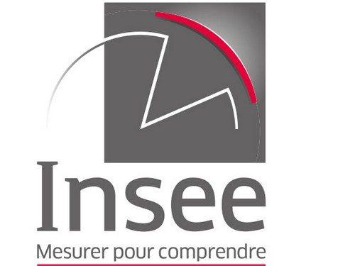 Insee : Enquête sur les ressources et les conditions de vie des ménages
